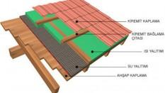 Çatı Yalıtım Çeşitleri